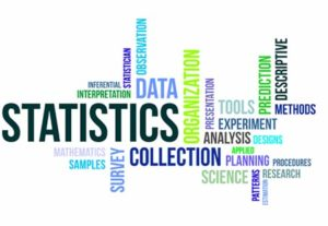 20216Help with STATISTICS in psychology